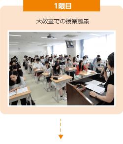 1限目 大教室での授業風景