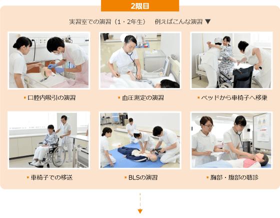 2限目 実習室での演習(1・2年生) 例えばこんな演習 吸引の技術演習 血圧計で血圧測定 ベッドから車椅子へ移乗 車椅子を移送 AEDの使用方法 胸部・腹部の聴診
