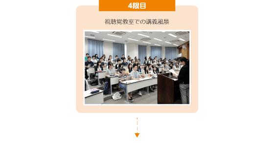 4限目 視聴覚教室での講義風景