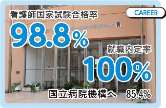 看護師国家試験合格率98.8% 就職内定率100% 国立病院機構へ85.4%